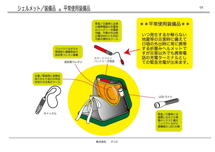 シェルメット装備品